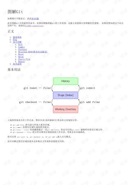 图解git.pdf