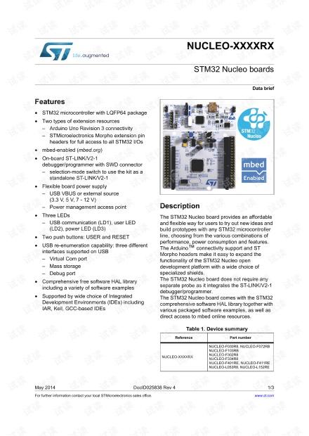 STM32F401手册