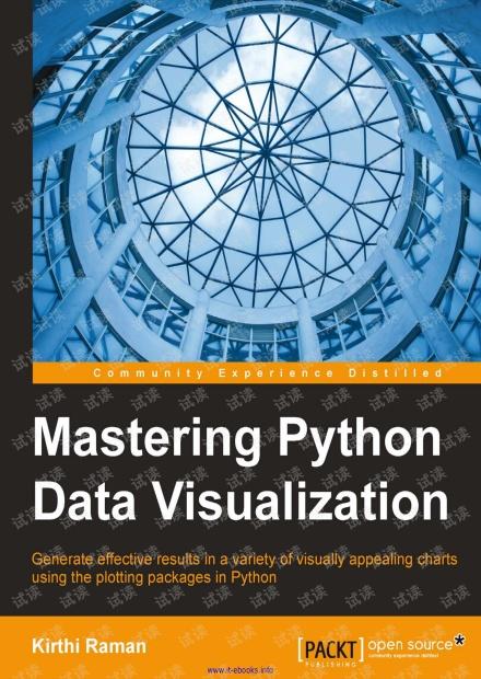 Mastering Python Data Visualization.pdf(高清带书签)