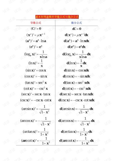 基本初等函数求导公式与微分公式