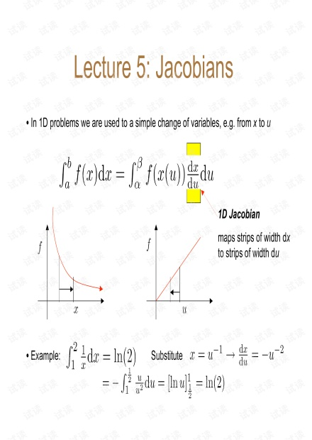 雅克比矩阵论述