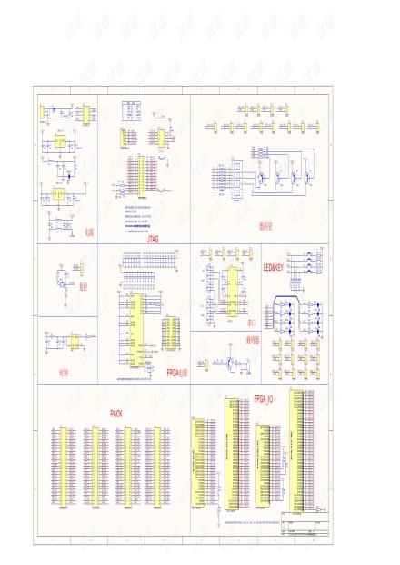 ProASIC3 StartKit开发板原理图-周立功