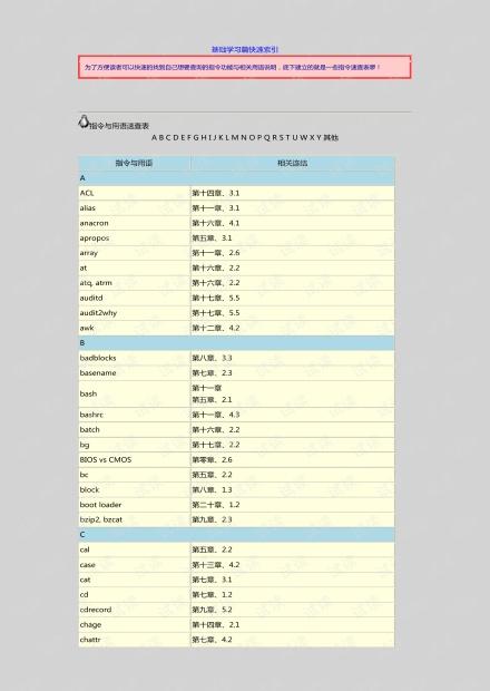 鸟哥的linux私房菜基础篇第三版(pdf格式)