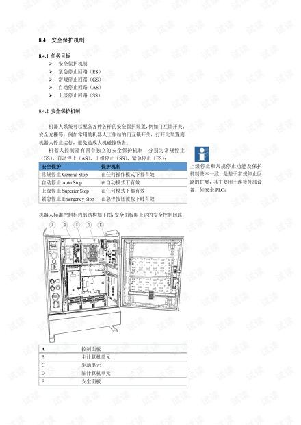 ABB-安全回路详解