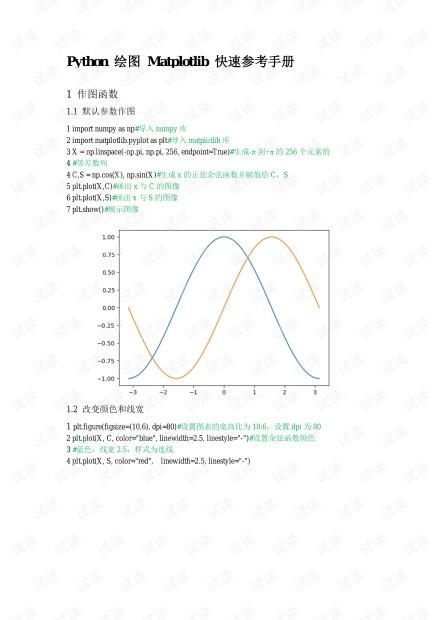 Matplotlib 快速参考手册
