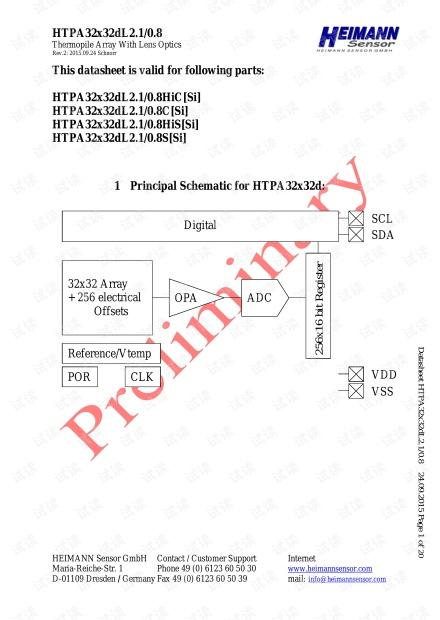 红外热成像传感器HTPA32X32