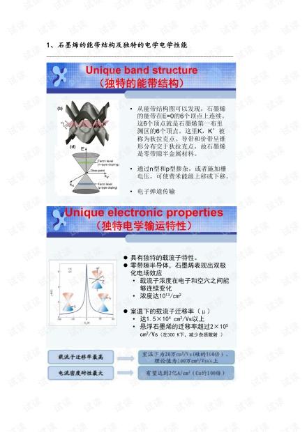 微纳电子器件MORE Than MORE复习资料.pdf