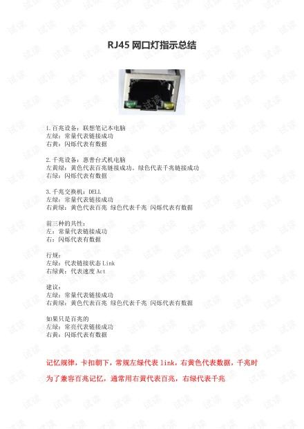 03-网口指示灯含义(全)20190222.pdf