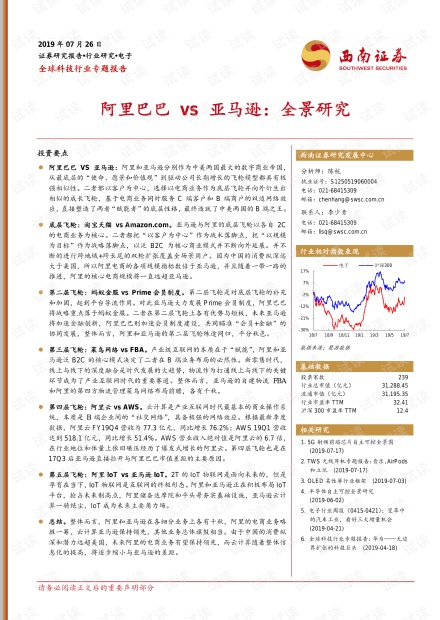 阿里巴巴 vs 亚马逊全景研究报告.pdf