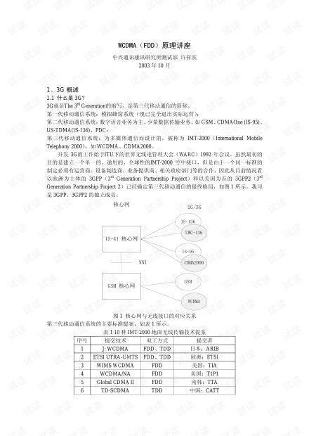 wcdma原理-WCDMA原理简介.pdf