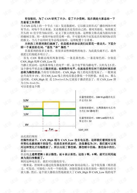 电子-CAN总线呕心沥血教程.pdf