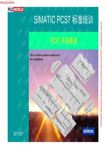 最完整的西门子PCS7 DCS系统培训教程上.pdf