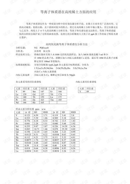 等离子体质谱在高纯稀土方面的应用.pdf