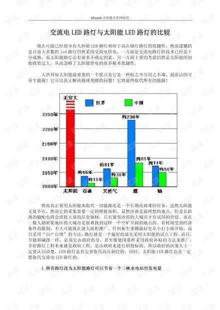 交流电LED路灯与太阳能LED路灯的比较.pdf