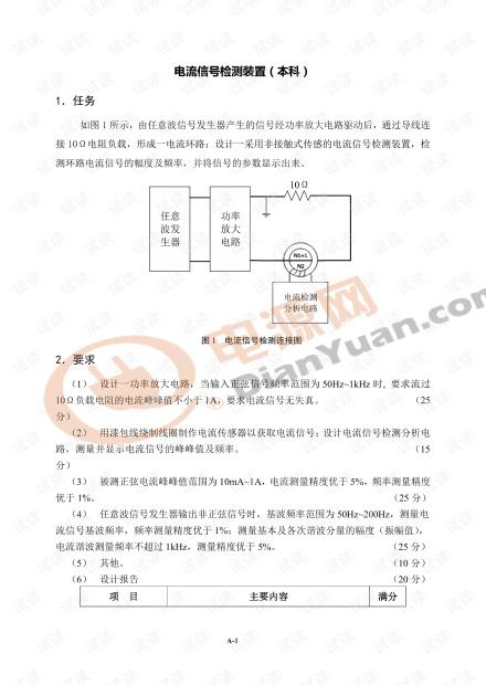 电流信号检测装置设计.pdf
