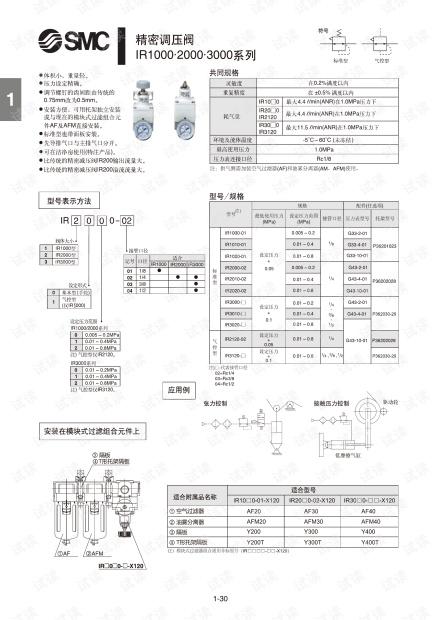 smc-精密调压阀IR.pdf