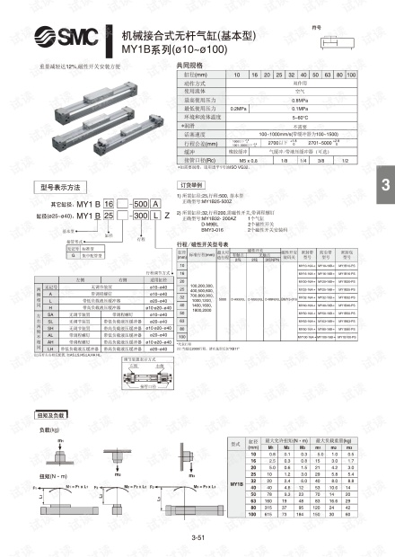 MY1B机械接合式无杆气缸(基本型).pdf.pdf