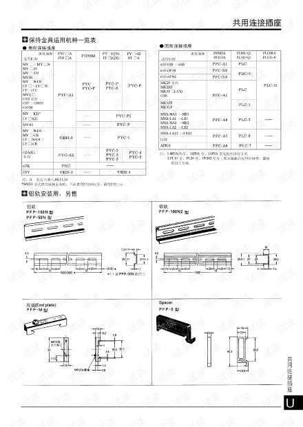 欧姆龙 连接插座保持金具适用机种一览表.pdf