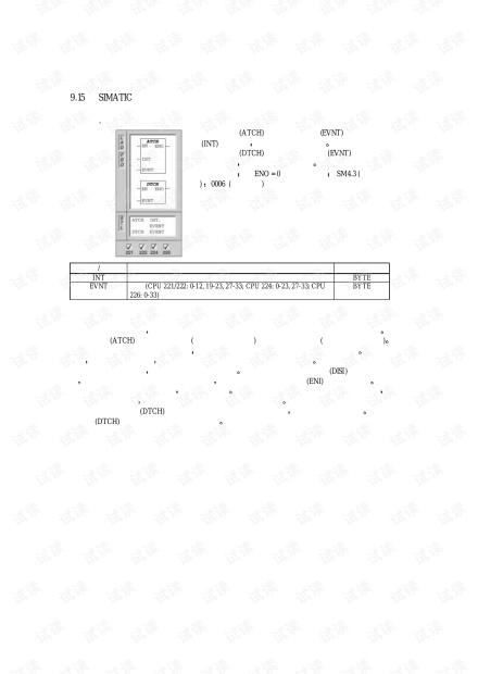 西门子 SIMATIC S7-200中断和通讯指令.pdf