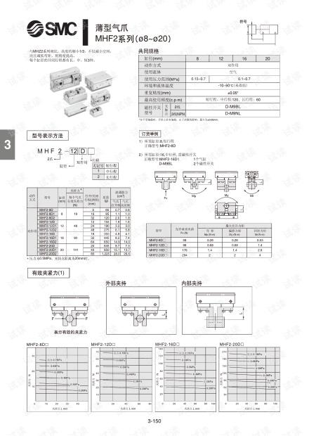 smc-MHF2薄型气爪.pdf.pdf
