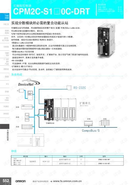 欧姆龙PLC可编程控制器CPM2C-S1□0C-DRT.pdf