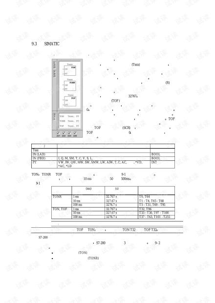 西门子 SIMATIC S7-200定时器指令.pdf