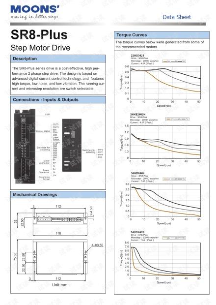 上海安浦鸣志-步进电机驱动器-SR8-Plus 英文-SR8-Plus 产品规格.pdf