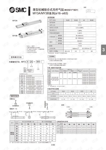 MY3A_3B薄型机械接合式无杆气缸.pdf.pdf