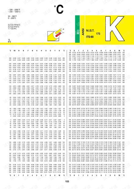 K型热电偶 分度表.pdf