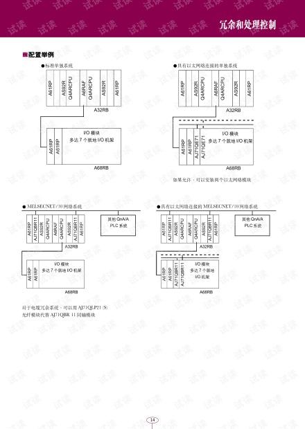 MITSUBISHI QnA系列PLC冗余控制配置举例.pdf