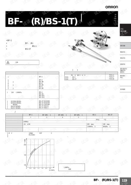 欧姆龙电极保持器BF-□(R)/BS-1(T).pdf