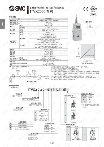 smc-5.0MPa对应  高压电气比例阀ITVX2000.pdf