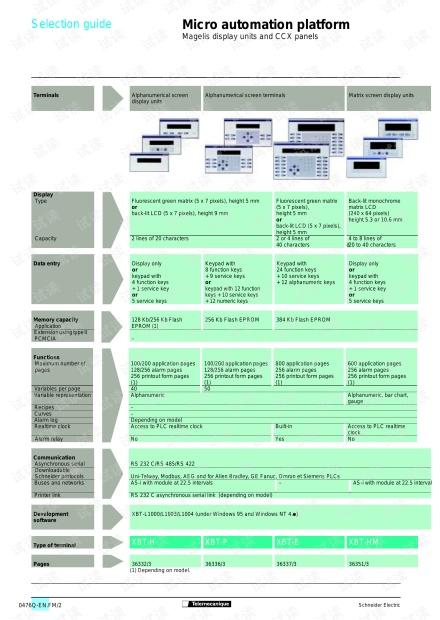 施耐德PLC Magelis选型样本.pdf