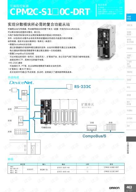OMRON CPM2C-S1 0C-DRT欧姆龙(OMRON)PLC资料.pdf