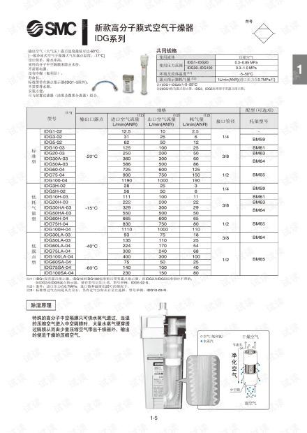 smc-干燥机-新款高分子膜式空气干燥器IDG.pdf.pdf