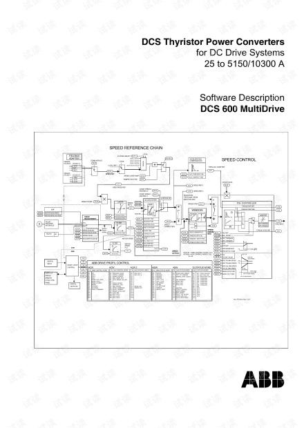 ABB DCS600 软件描述.pdf