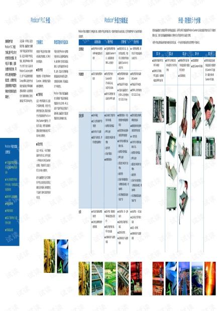 施耐德Modicon 984 PLC升级服务.pdf