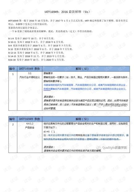 IATF16949:2016最新解释 中文版(SIs 01-18).pdf
