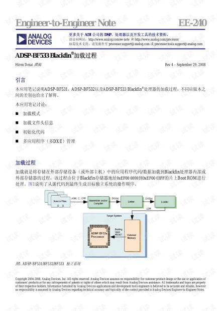 ADI ADSP-BF533 Blackfin?加载过程.pdf