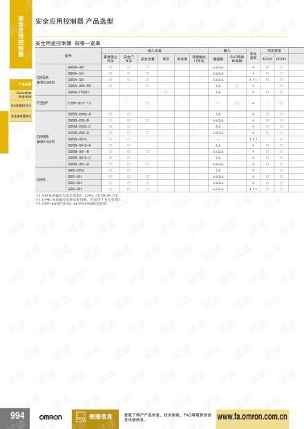 欧姆龙安全应用控制器产品选型.pdf