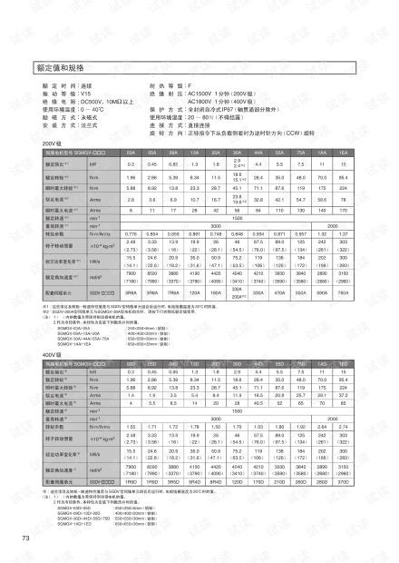 高山自动化-∑-Ⅴ系列GV参数表.pdf