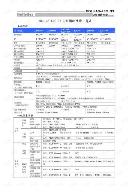 HOLLiAS-LEC G3 CPU模块性能一览表.pdf