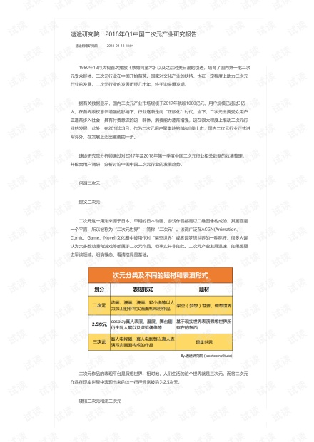 速途研究院:2018年Q1中国二次元产业研究报告