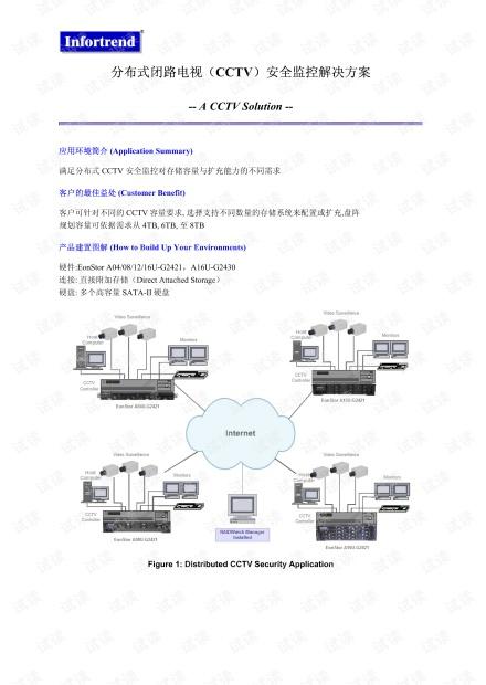Infortrend分布式闭路电视(CCTV)安全监控解决方案