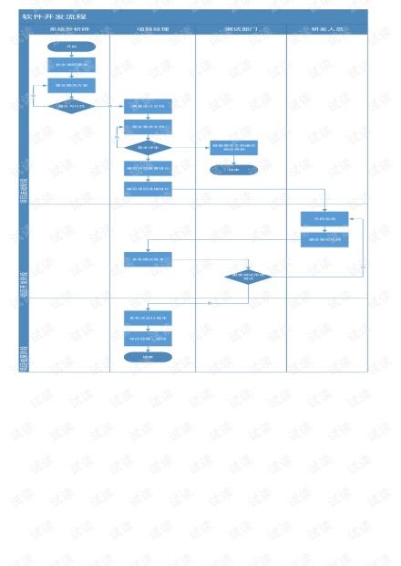 软件开发流程图.pdf