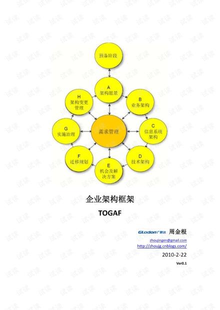 企业架构框架-TOGAF-v0.1