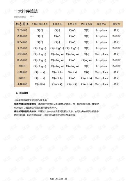 十大排序算法.pdf