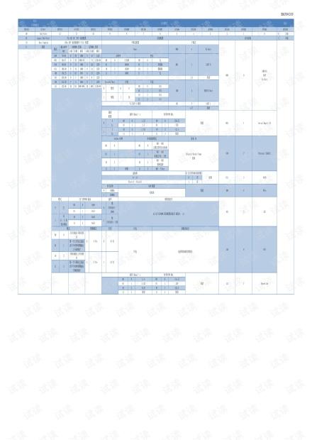 参考文档-DSP C6678启动模式汇总.pdf
