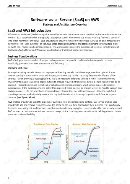 SaaS on AWS Business and Architecture Overview.pdf
