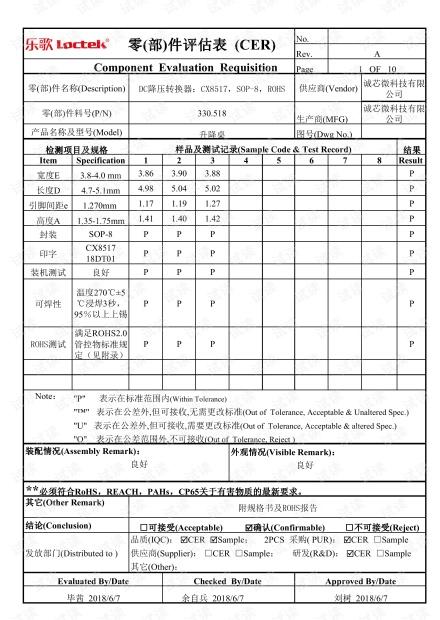 cx8517降压转换器规格书及认证证书.pdf